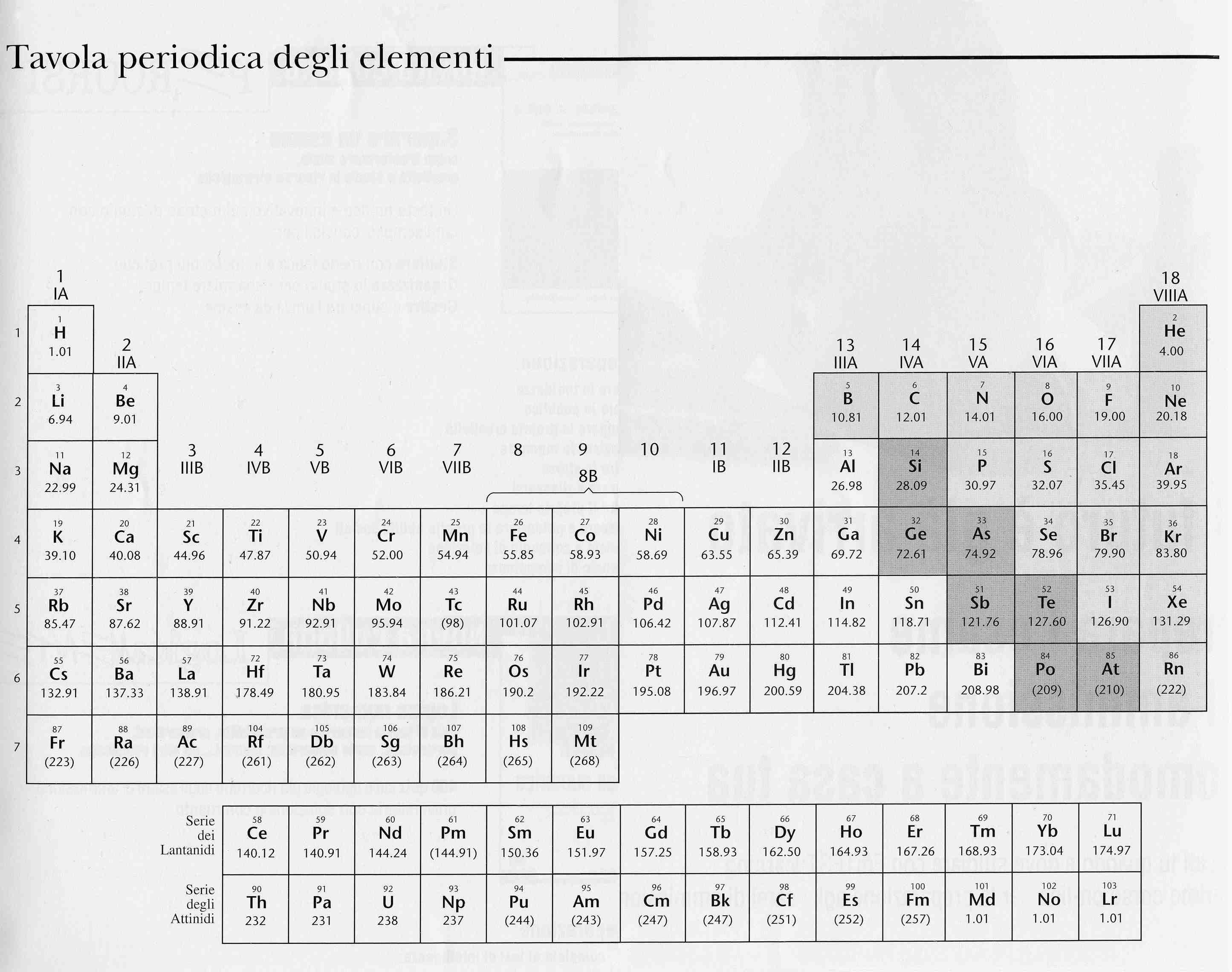 Novit nel sito 2008 - Tavola periodica dei metalli ...